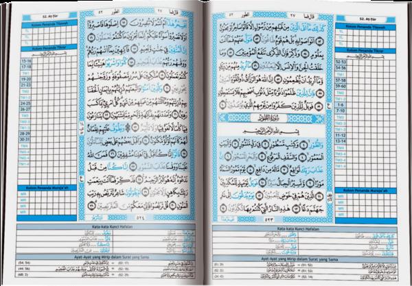al-quran tikrar